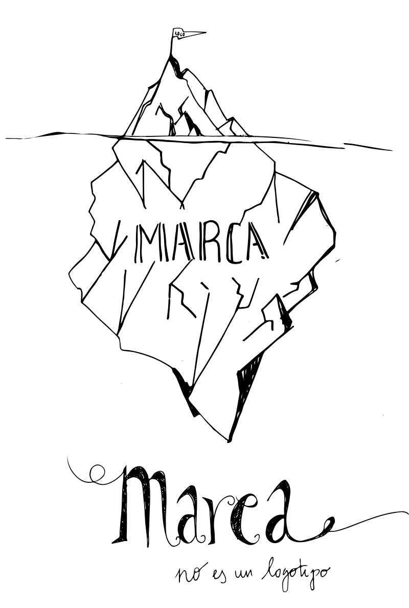 Marca_no_es_un_logotipo
